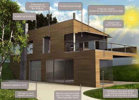 attestation rt 2012 l isle d abeau bourgoin jallieu avec efc. Black Bedroom Furniture Sets. Home Design Ideas